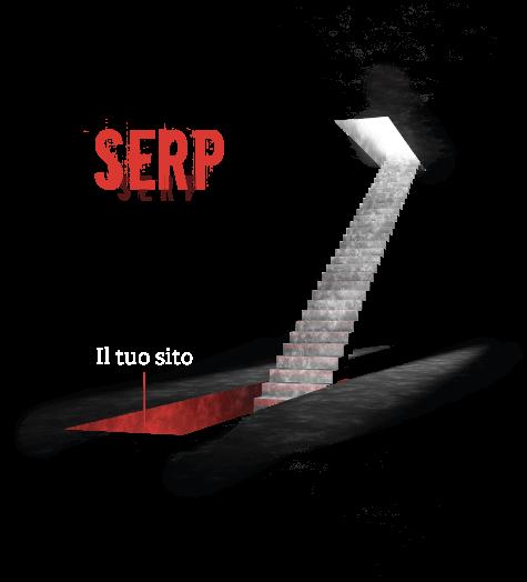 09 COPY - BE Comunicazioni - serp
