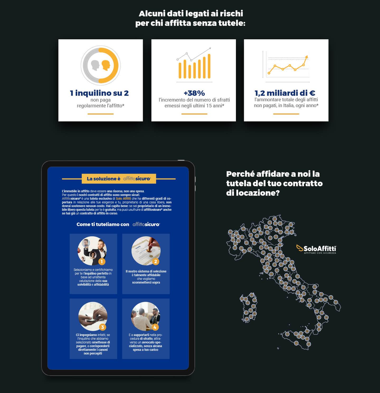 Sito web - Portfolio - Be Comunicazioni - Pubblicità e Marketing - Affitto Sicuro - SoloAffitti - slide 02