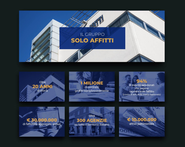 Sito web - Portfolio - Be Comunicazioni - Pubblicità e Marketing - Affitto Sicuro - SoloAffitti - slide 03