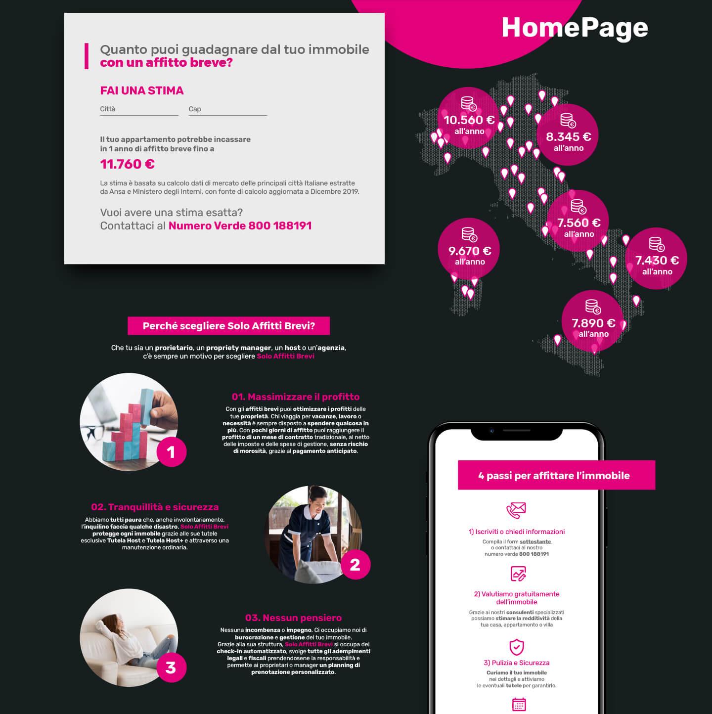 Sito web - Portfolio - Be Comunicazioni - Pubblicità e Marketing - SoloAffitti Brevi - slide 02